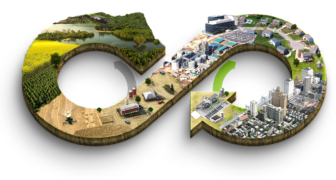 Where should transition to a Circular Economy start?